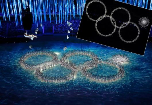 sochi closing ring slow to open