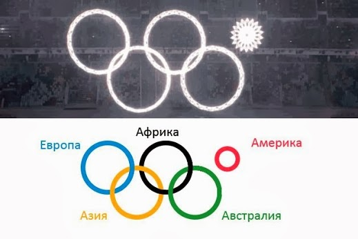 Sochi olympic ring that didn't open